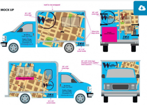 Waffles & Wedges Food Truck